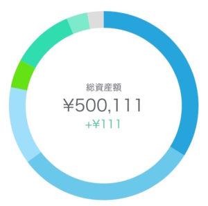 [WealthNavi for SBI証券]ロボアドバイザー運用開始